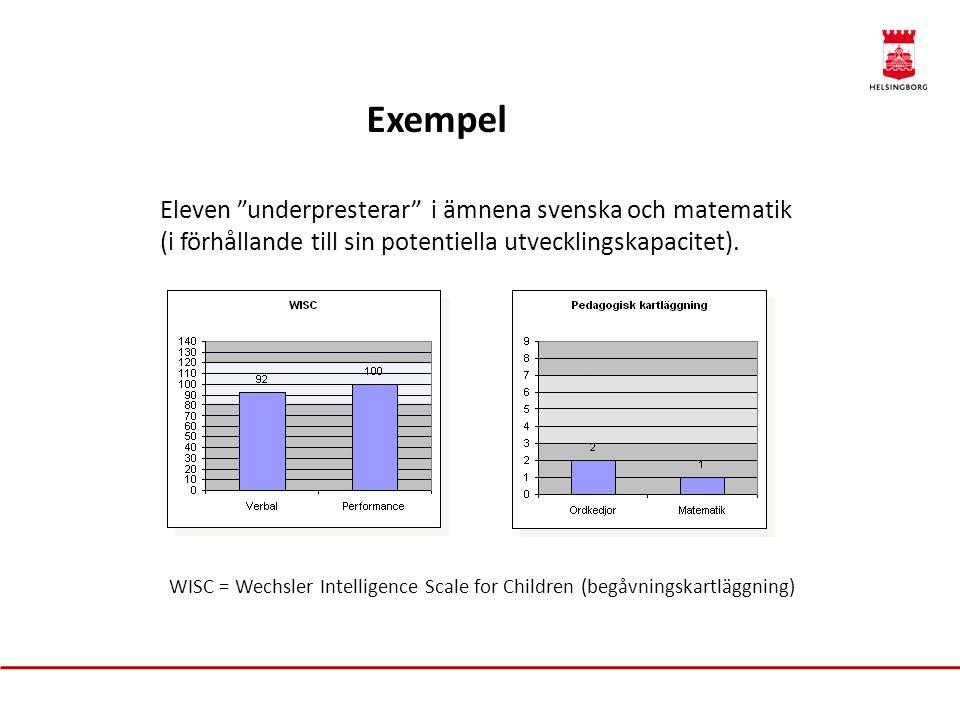 Exempel Eleven underpresterar i ämnena svenska och matematik