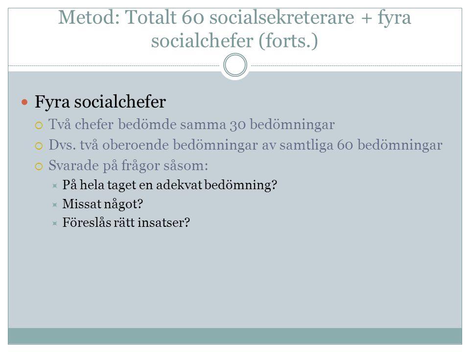 Metod: Totalt 60 socialsekreterare + fyra socialchefer (forts.)