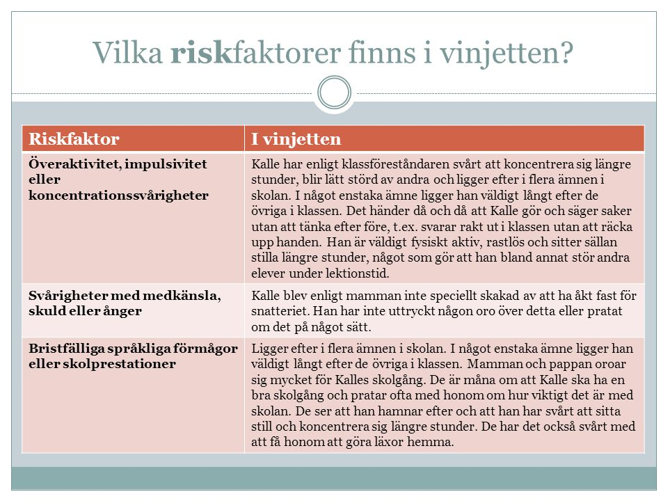 Vilka riskfaktorer finns i vinjetten