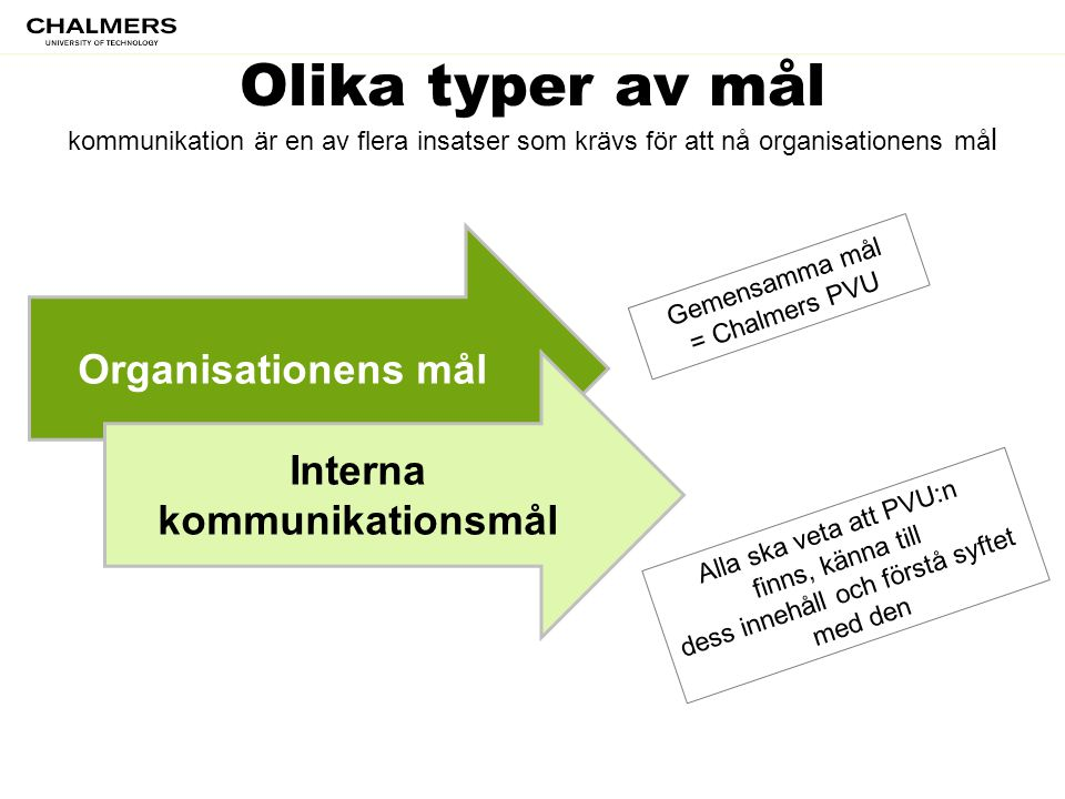 Interna kommunikationsmål