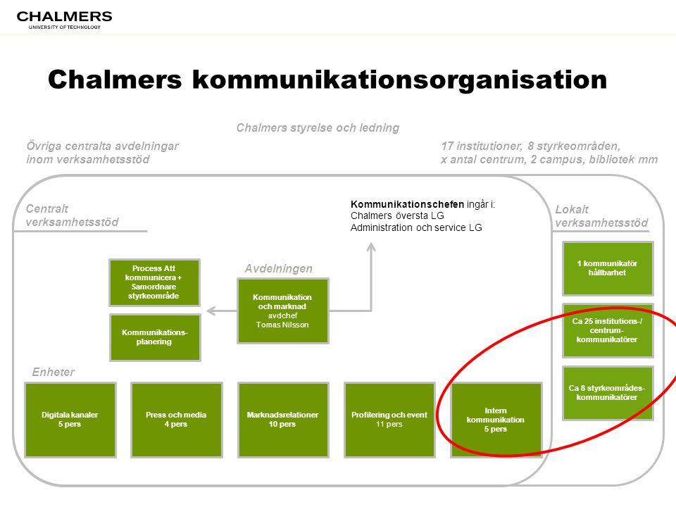 Chalmers kommunikationsorganisation