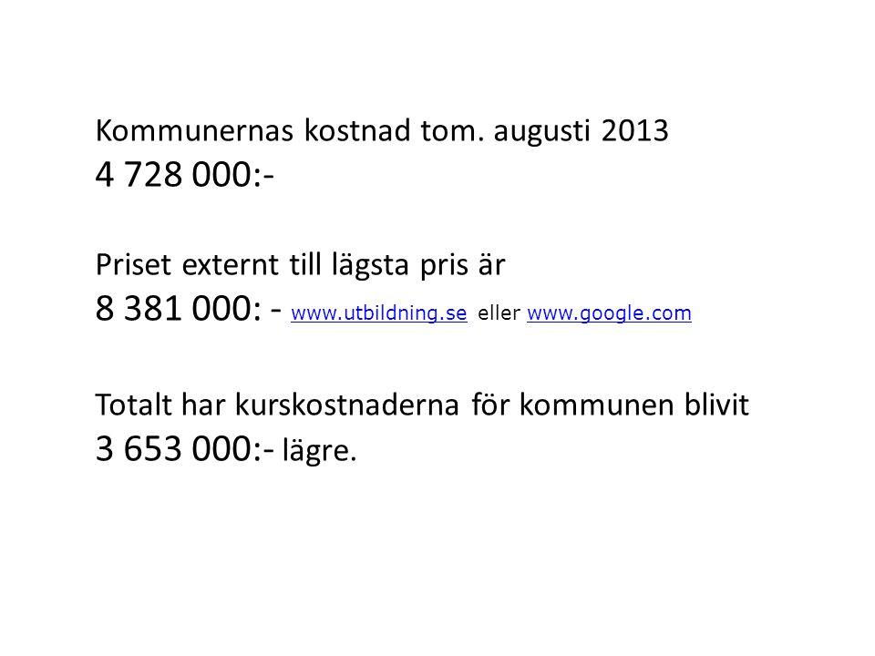 8 381 000: - www.utbildning.se eller www.google.com