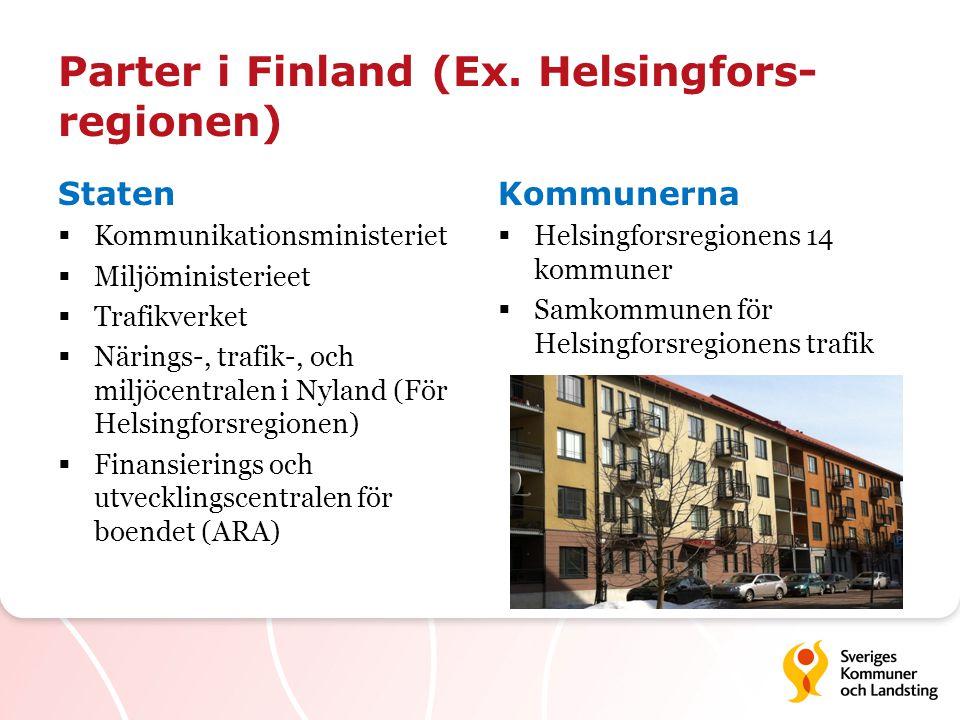 Parter i Finland (Ex. Helsingfors-regionen)