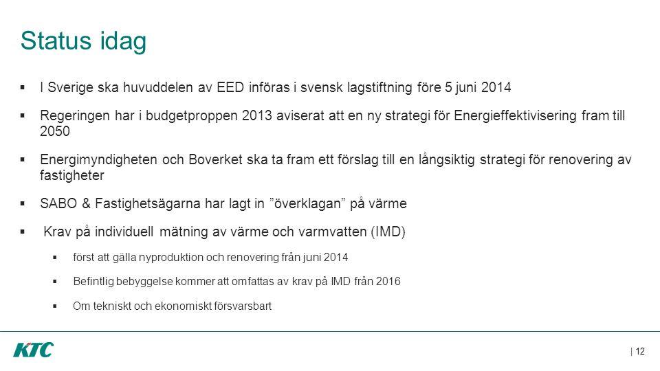 Status idag I Sverige ska huvuddelen av EED införas i svensk lagstiftning före 5 juni 2014.
