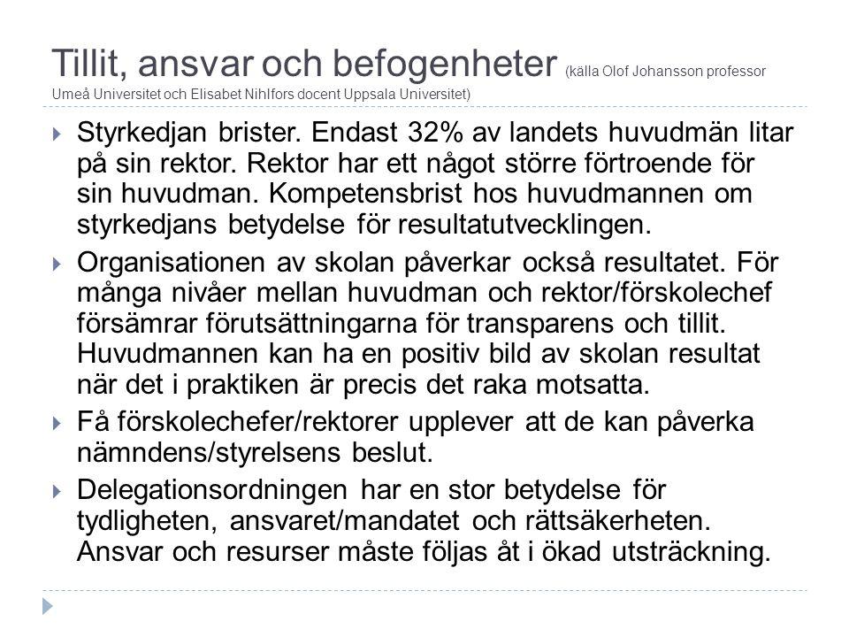 Tillit, ansvar och befogenheter (källa Olof Johansson professor Umeå Universitet och Elisabet Nihlfors docent Uppsala Universitet)