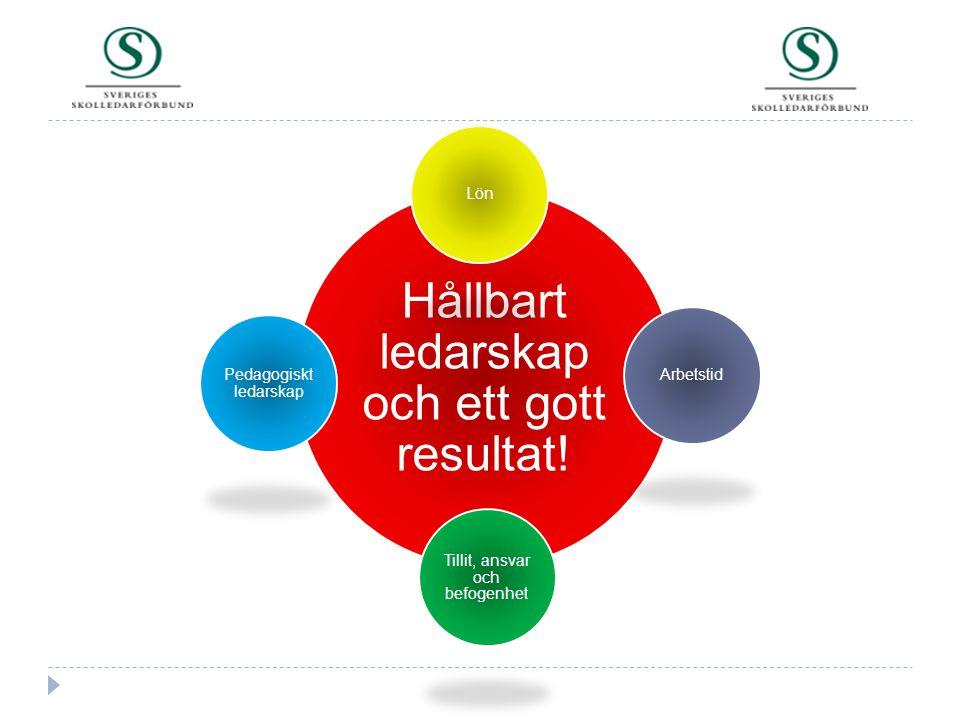 Hållbart ledarskap och ett gott resultat! Lön Arbetstid