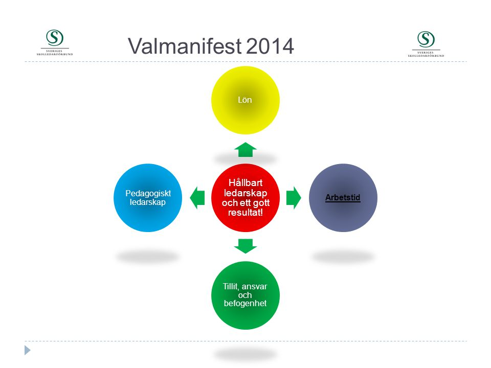 Valmanifest 2014 Hållbart ledarskap och ett gott resultat! Lön