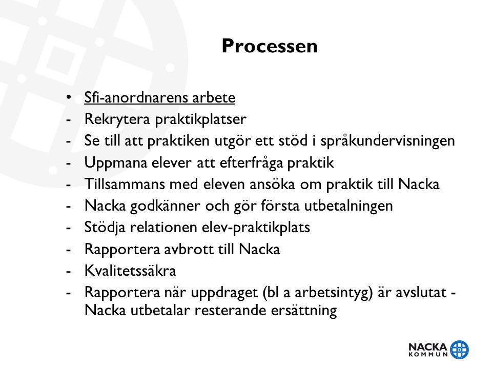 Processen Sfi-anordnarens arbete Rekrytera praktikplatser