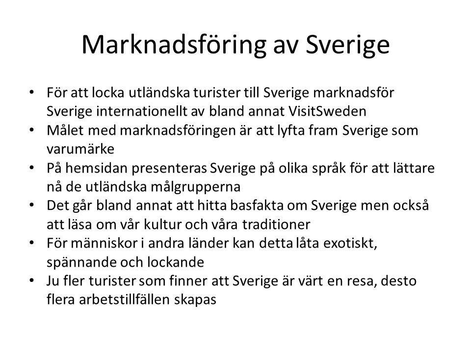 Marknadsföring av Sverige