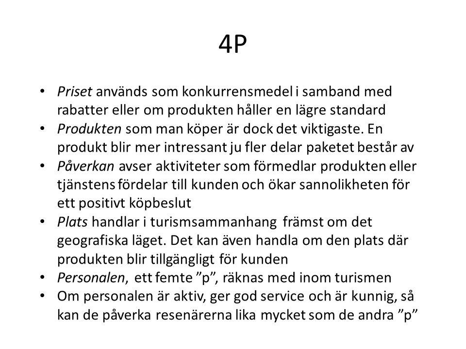 4P Priset används som konkurrensmedel i samband med rabatter eller om produkten håller en lägre standard.