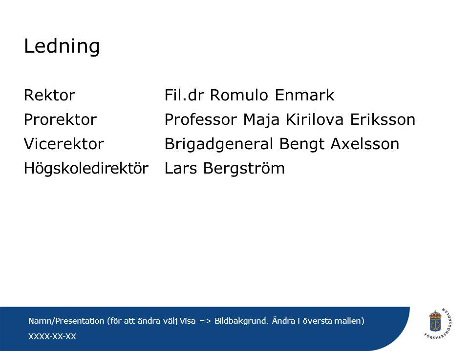 Ledning Rektor Fil.dr Romulo Enmark