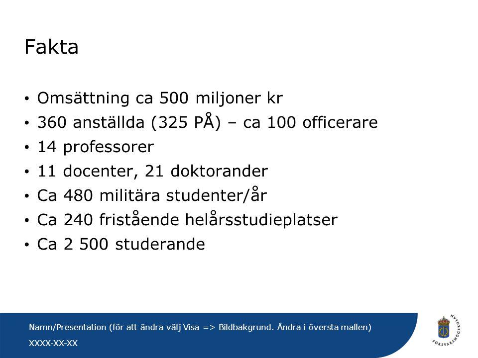 Fakta Omsättning ca 500 miljoner kr