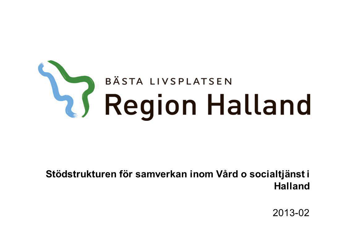 Stödstrukturen för samverkan inom Vård o socialtjänst i Halland