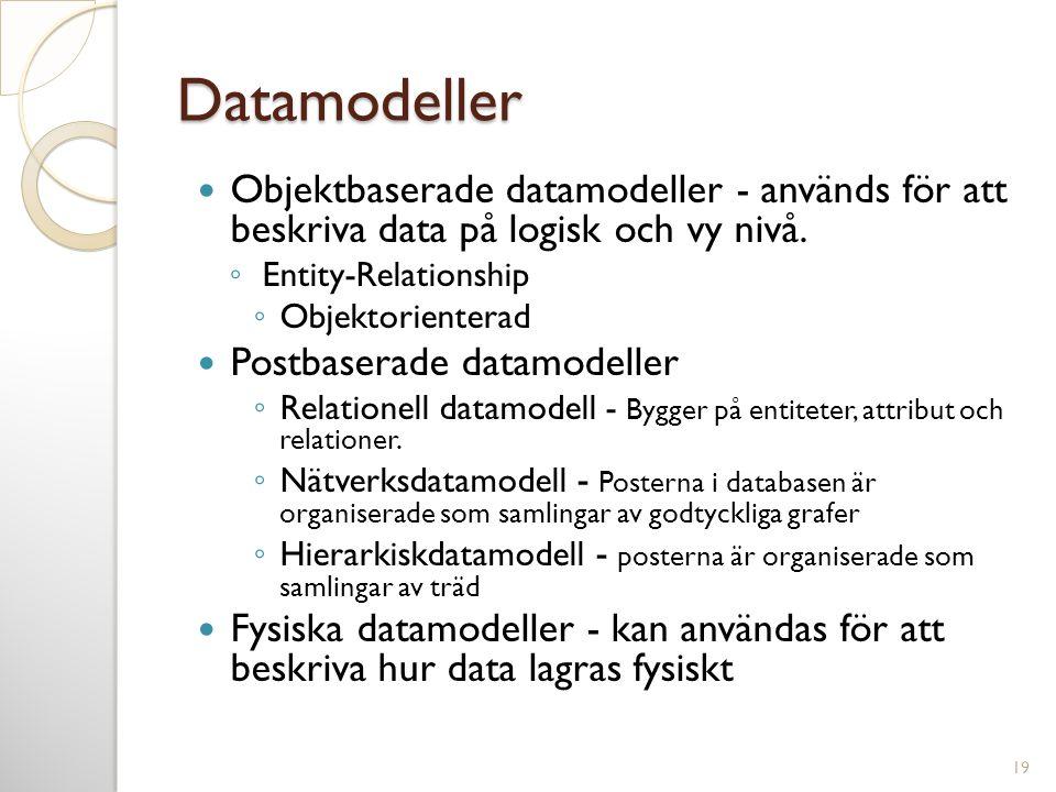 Datamodeller Objektbaserade datamodeller - används för att beskriva data på logisk och vy nivå. Entity-Relationship.