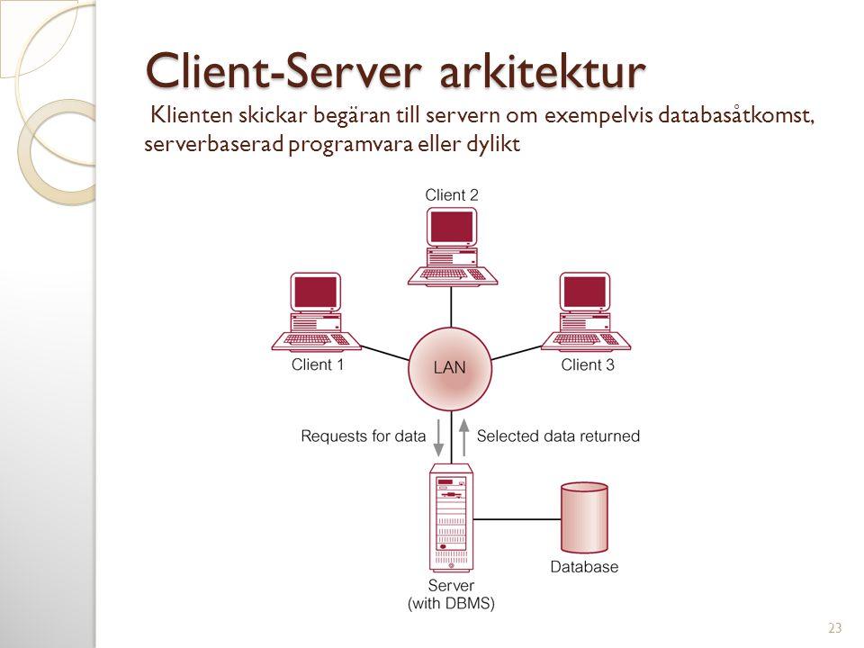 Client-Server arkitektur Klienten skickar begäran till servern om exempelvis databasåtkomst, serverbaserad programvara eller dylikt