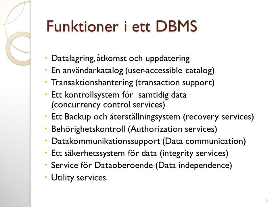 Funktioner i ett DBMS Datalagring, åtkomst och uppdatering