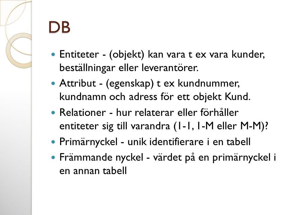 DB Entiteter - (objekt) kan vara t ex vara kunder, beställningar eller leverantörer.