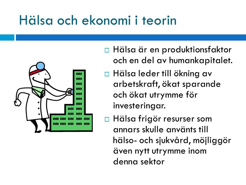 Hälsa och ekonomi i teorin
