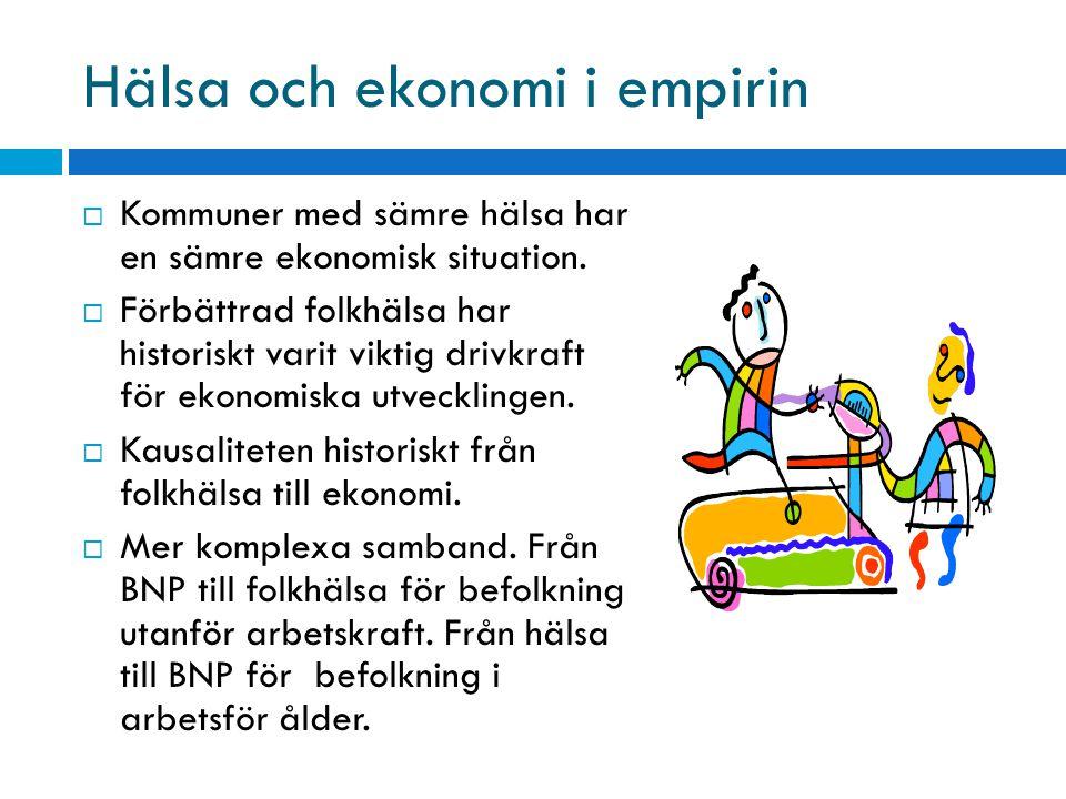 Hälsa och ekonomi i empirin