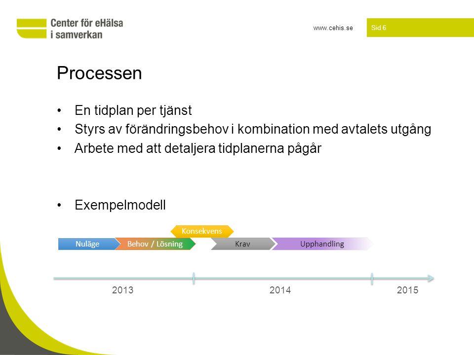 Processen En tidplan per tjänst