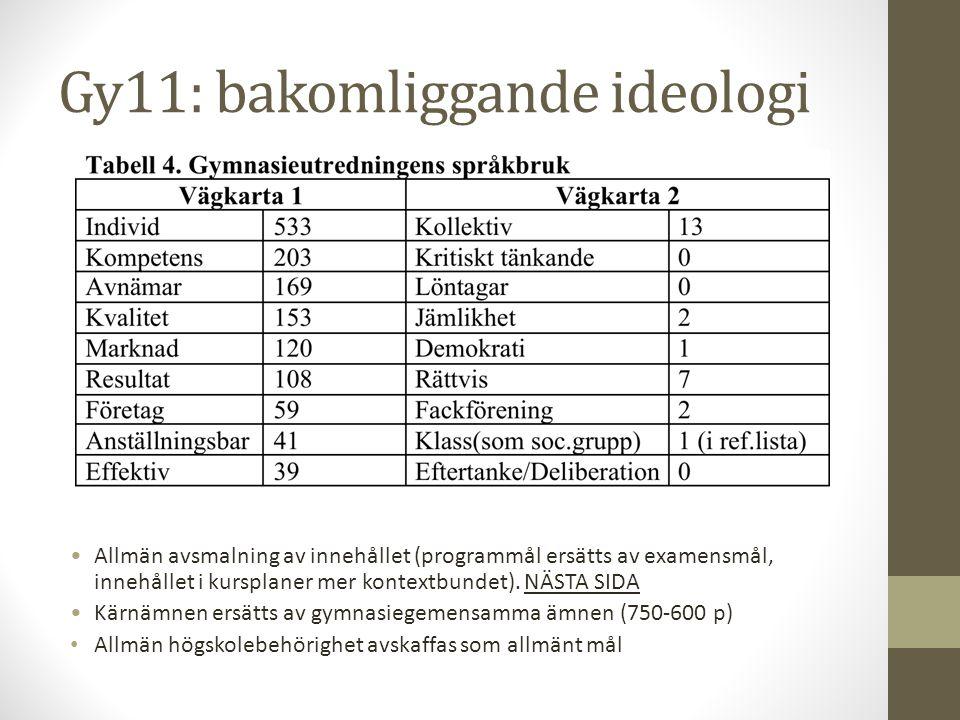 Gy11: bakomliggande ideologi