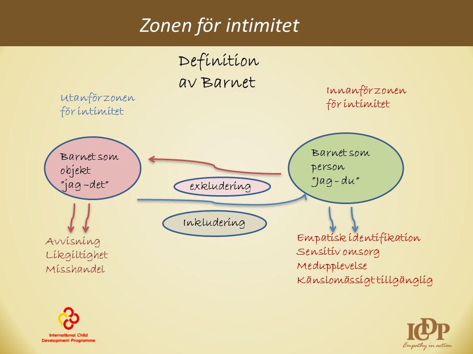 Zonen för intimitet Definition av Barnet Innanför zonen för intimitet