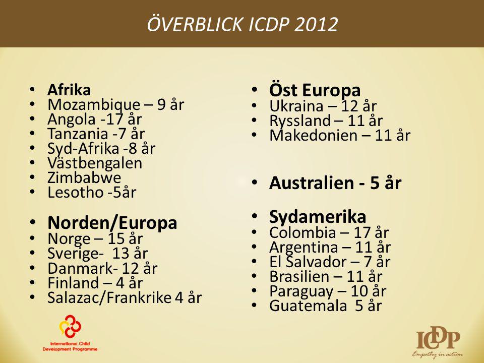 ÖVERBLICK ICDP 2012 Öst Europa Australien - 5 år Sydamerika