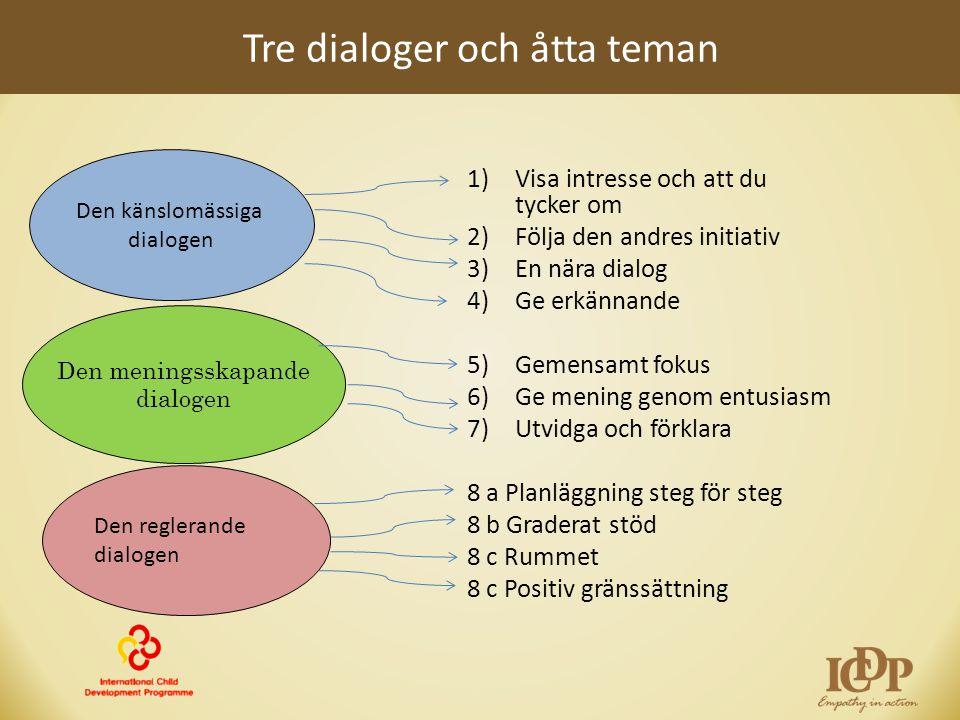 Tre dialoger och åtta teman