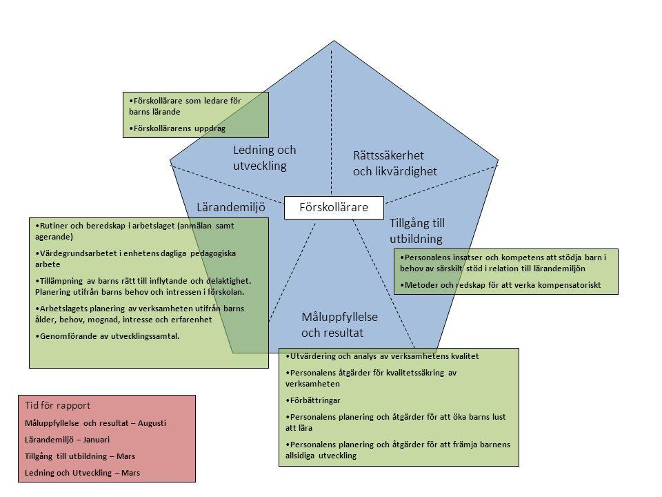 Ledning och utveckling Rättssäkerhet och likvärdighet