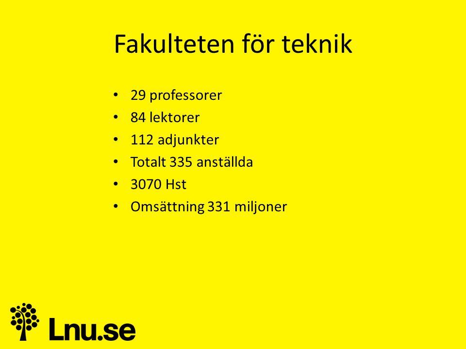 Fakulteten för teknik 29 professorer 84 lektorer 112 adjunkter