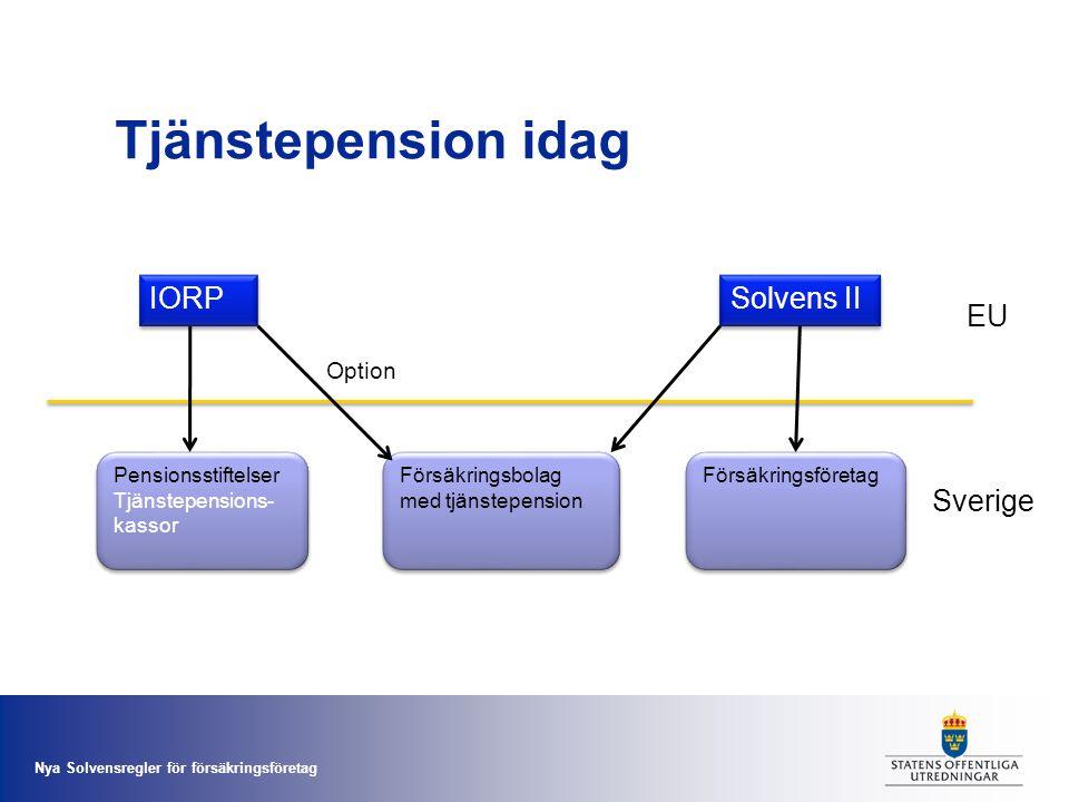 Tjänstepension idag IORP Solvens II EU Sverige Option