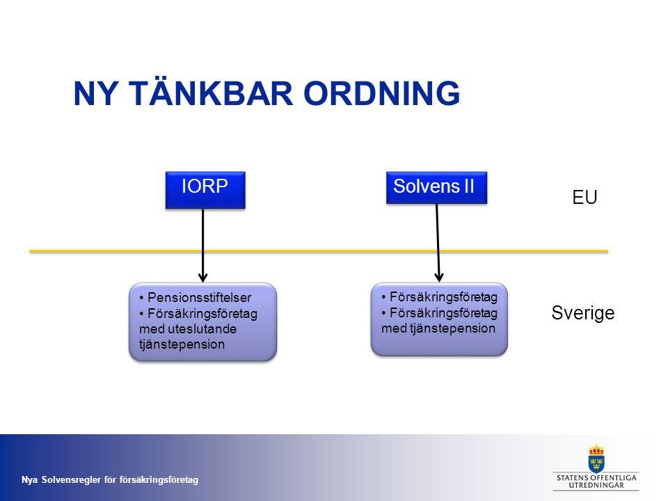 NY TÄNKBAR ORDNING IORP Solvens II EU Sverige Pensionsstiftelser