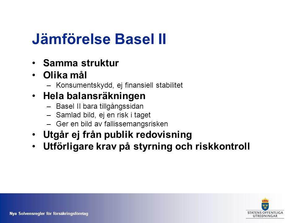 Jämförelse Basel II Samma struktur Olika mål Hela balansräkningen