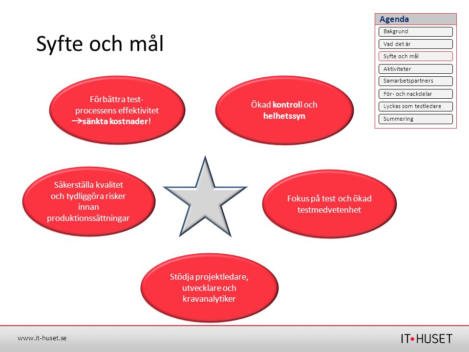 Agenda Syfte och mål. Bakgrund. Vad det är. Syfte och mål. Aktiviteter. Förbättra test- processens effektivitet sänkta kostnader!