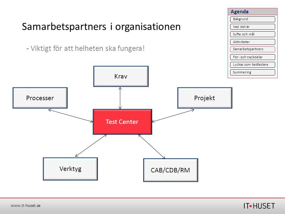 Samarbetspartners i organisationen