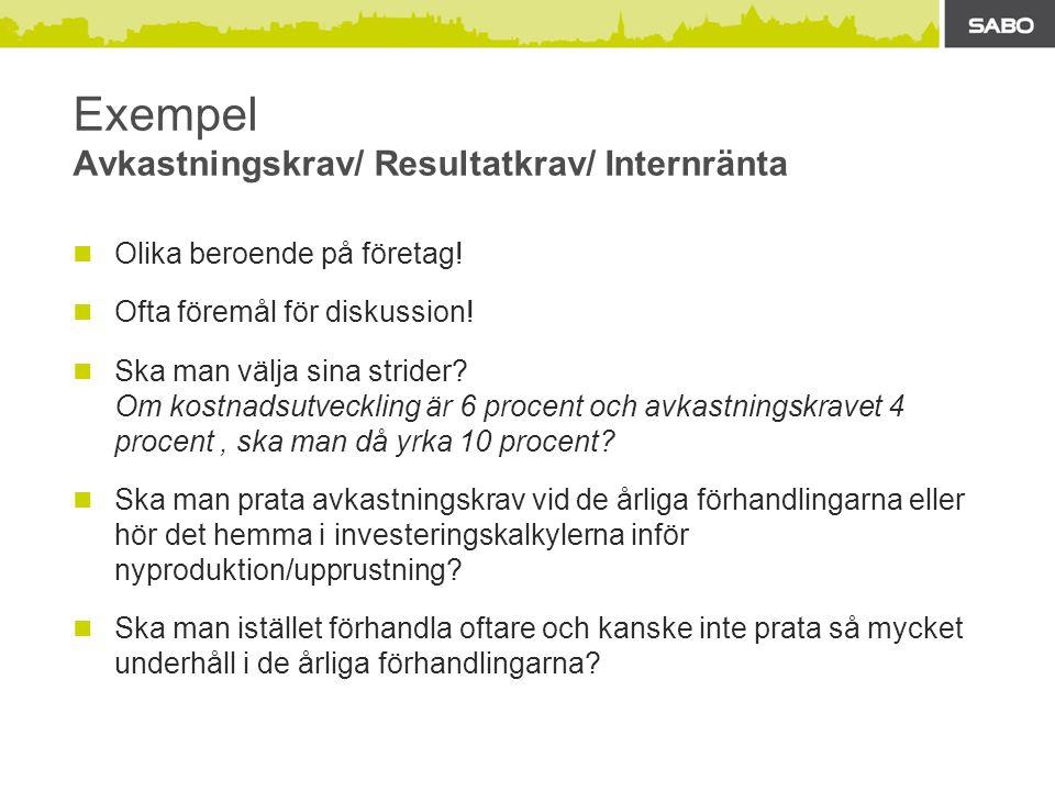 Exempel Avkastningskrav/ Resultatkrav/ Internränta