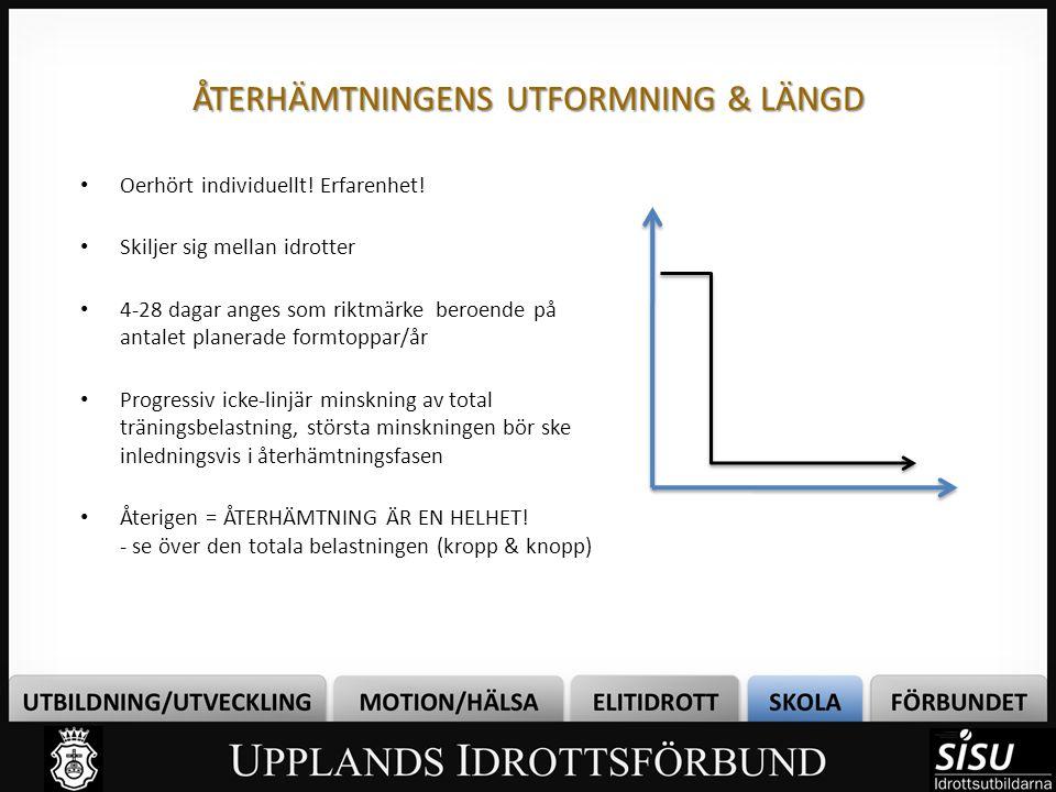 ÅTERHÄMTNINGENS UTFORMNING & LÄNGD