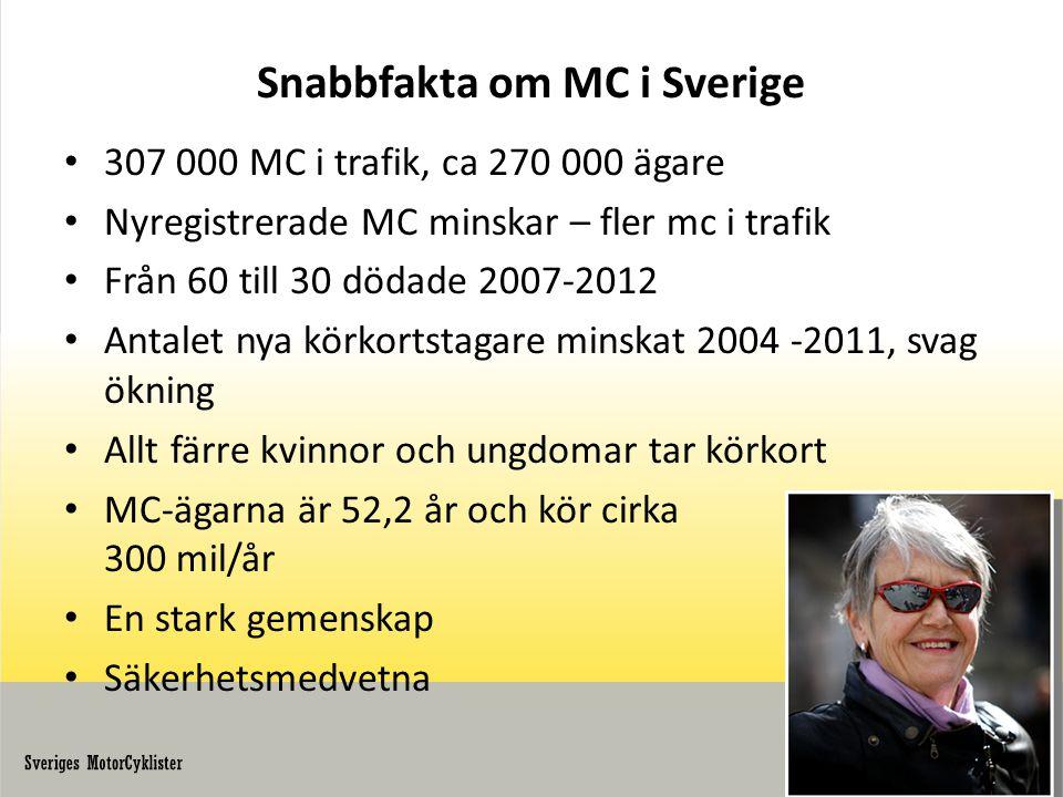Snabbfakta om MC i Sverige