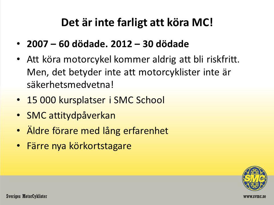 Det är inte farligt att köra MC!