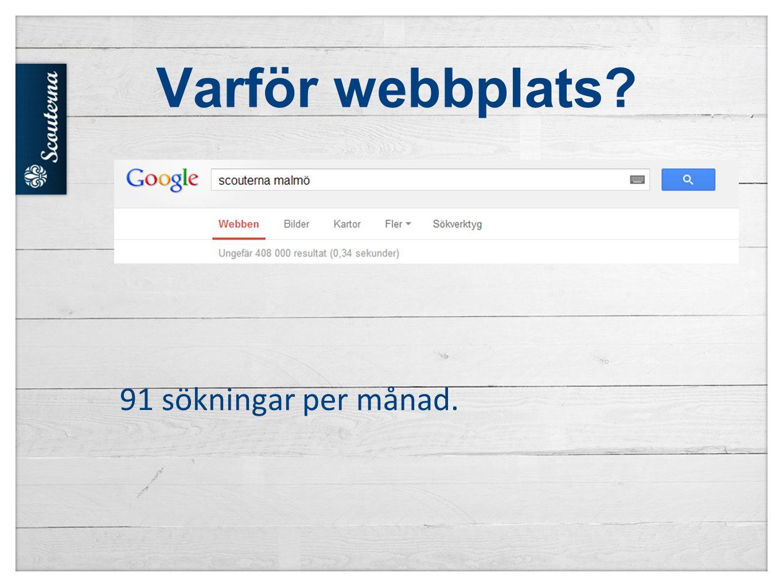 Varför webbplats 91 sökningar per månad.