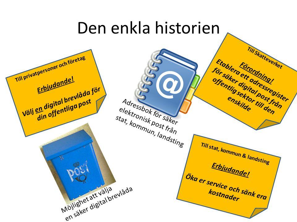 Den enkla historien Till Skatteverket. Förordning! Etablera ett adressregister för säker digital post från offentlig sektor till den enskilde.