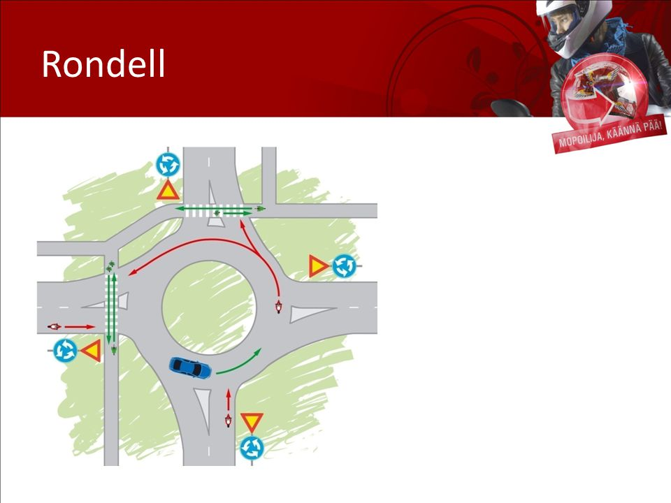 Rondell Rondell. Att köra in i rondellen är att köra rakt och att köra ut ur den är att svänga.