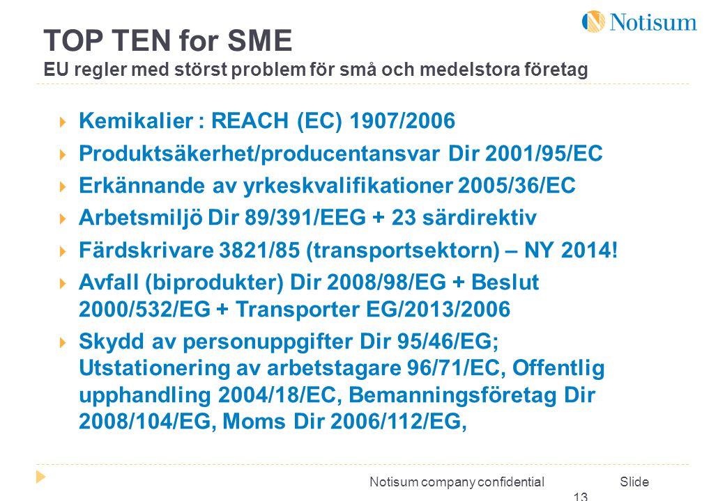 TOP TEN for SME EU regler med störst problem för små och medelstora företag