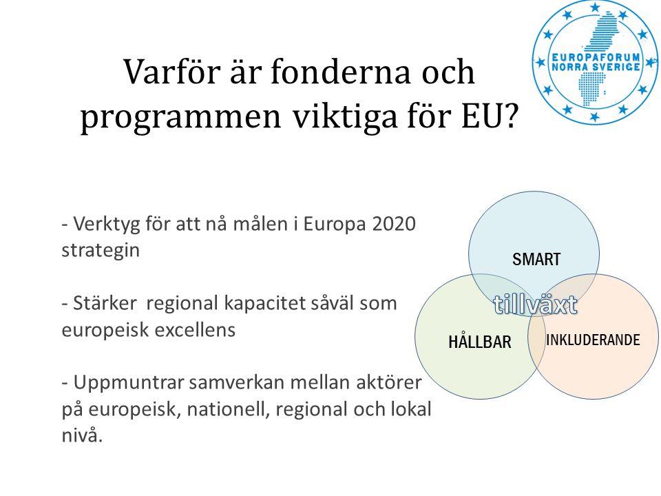 Varför är fonderna och programmen viktiga för EU
