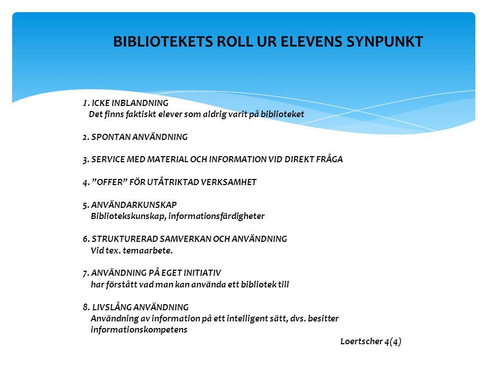 BIBLIOTEKETS ROLL UR ELEVENS SYNPUNKT
