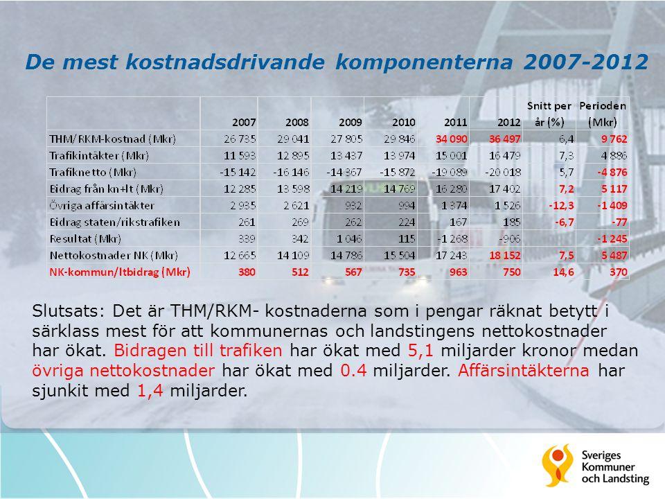 De mest kostnadsdrivande komponenterna 2007-2012