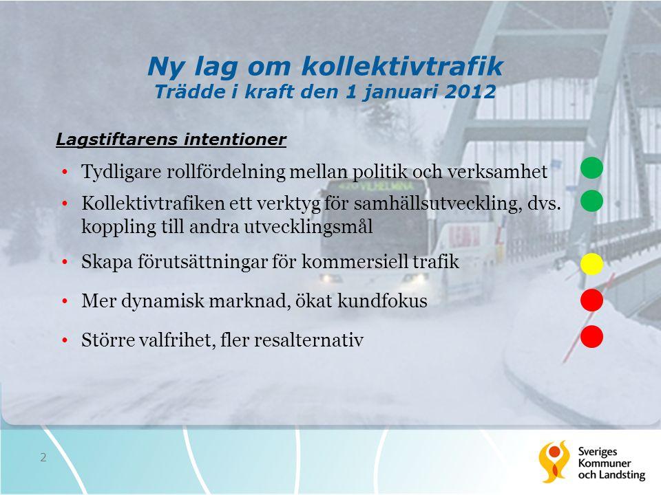 Ny lag om kollektivtrafik Trädde i kraft den 1 januari 2012