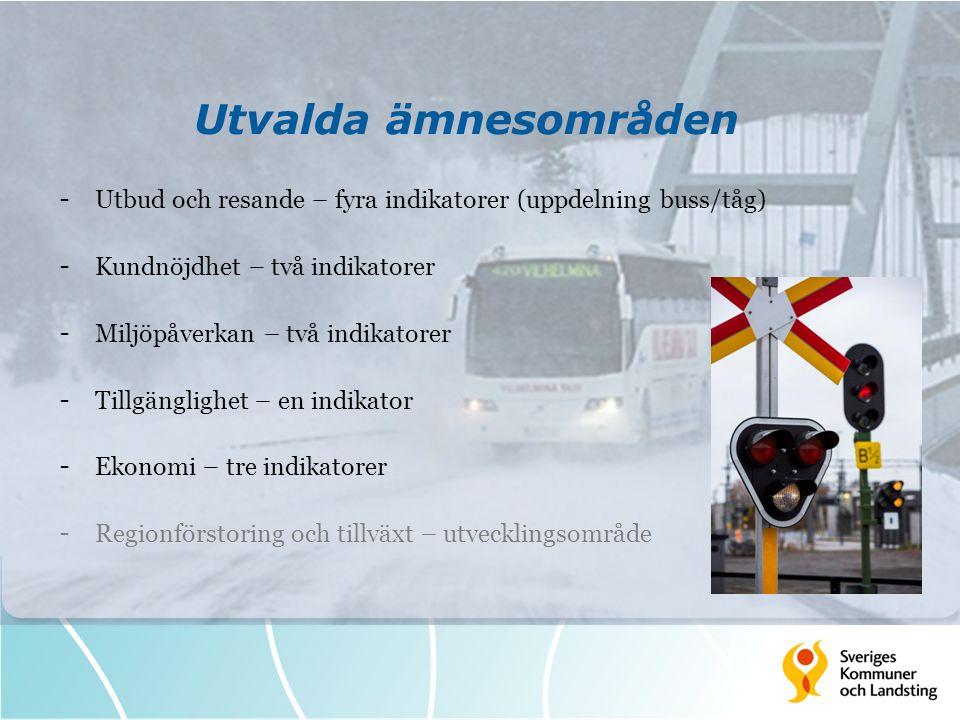Utvalda ämnesområden Utbud och resande – fyra indikatorer (uppdelning buss/tåg) Kundnöjdhet – två indikatorer.