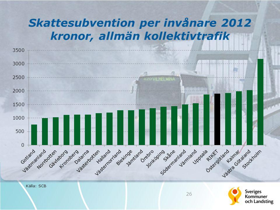 Skattesubvention per invånare 2012 kronor, allmän kollektivtrafik