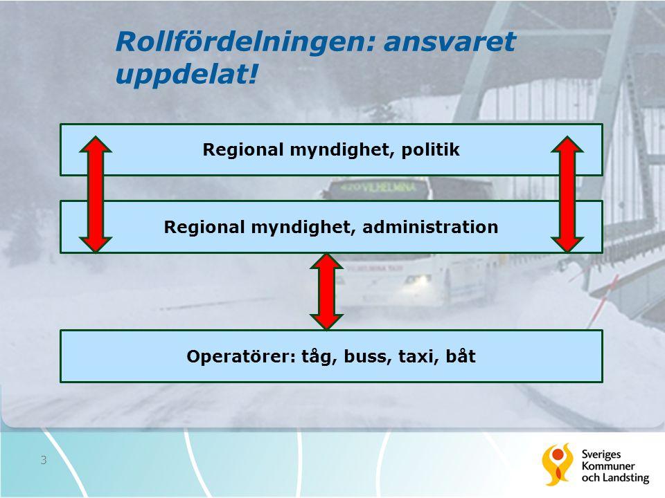 Rollfördelningen: ansvaret uppdelat!